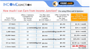 earn-unlimited-money-champcash-trick-earticleblog-free-recharge.png